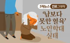 '남보다 못한 혈육' 노인학대 실태
