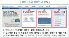 국세청, 이달 31일까지 양도소득세 신고·납부 안내
