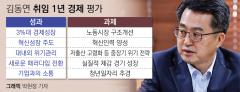 '패싱'에서 '에이스'로…김동연 부총리의 1년