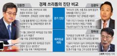 '景氣 진단' 엇박자…흔들리는 文정부 경제컨트롤타워
