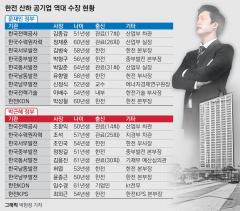 한국전력 계열사 사장은 내부 출신 몫