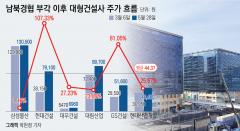 [Stock&톡]남북경협 TF까지 꾸렸는데···삼성물산'만' 주가 지지부진