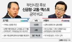 오거돈 vs 서병수, 신공항·엑스포 놓고 설전