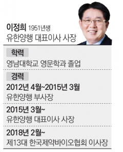 보수경영 탈피 위한 이정희 유한양행 사장 승부수…일단 성공적