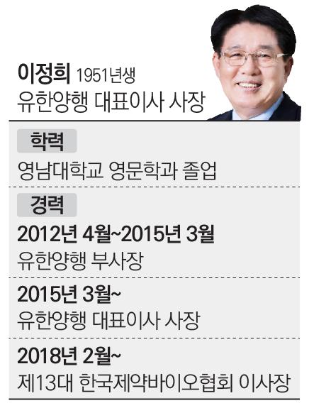 [stock&피플]보수경영 탈피 위한 이정희 유한양행 사장 승부수···일단 성공적