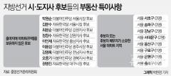 본가는 '서울', 출사표는 '지역'… 전세 전전하는 후보자들