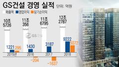 매출 증가세에도 높은 부채비율 부담