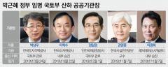 막내린 지방선거…국토부 산하 공공기관 수장 교체 목전(?)
