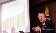 "OECD ""韓 2019 성장률 2.4%로 하향조정"""