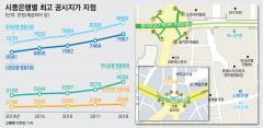 서울에서 가장 땅값 비싼 은행 지점은?…'㎡당 8860만원' 우리은행 명동점 1위