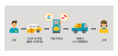 최태원-허창수, 사회적가치 창출 '맞손'