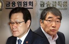 """불만 폭발한 금감원 노조 """"금융위부터 태도 바꿔라"""""""