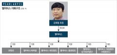 '젊은피' 김대일 의장, 제2의 엔씨 꿈꾼다