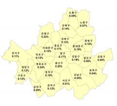 강남4구 아파트값 3개월 만에 상승, 영등포·용산구 집값도 UP