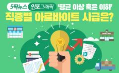 [인포그래픽 뉴스]'평균 이상 혹은 이하' 직종별 아르바이트 시급은?