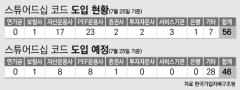 소액주주 위해 '집사' 자처한 기관 56곳…KB지주 눈길