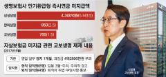 교보생명 '오너 겸 CEO'의 고민…즉시연금 대응책 논의
