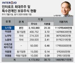 국내 콘택트렌즈 시장 강자로 올라선 '토종 렌즈 CEO'