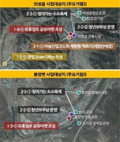 경북 의성군, '공유경제 통한 생생 활력 프로젝트' 사업 최종 선정