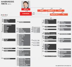 NHN엔터테인먼트①-이준호 회장, 막강한 지배력 보유…전방위 신사업 추진