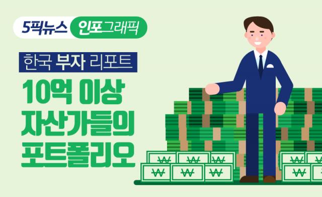 한국 부자 리포트 : 10억 이상 자산가들의 포트폴리오