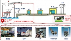 인천항만공사(IPA), AMP 핵심 접속장치 국산화 개발 추진