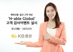 KB證, 해외선물·옵션 거래 시 2.99달러 수수료 할인