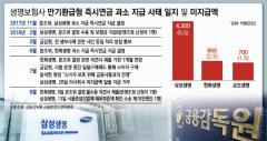 생보업계, 즉시연금 소송 또 패소…업계 1위 삼성생명 불똥