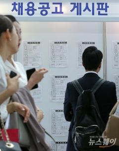 6월 실업자 113만명 집계 이래 최대…취업자수 28만명 증가