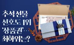 추석 선물 선호도 1위 '상품권'…최하위는?