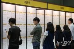 구직단념자 월 51만명…통계집계 후 최다
