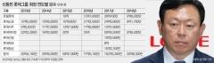 신동빈 회장, 152억원 수령…재계 2위 올라서