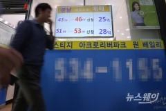 """부동산 전문가 과반 """"1년 뒤 서울 집값 상승"""" 전망"""