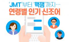 [카드뉴스]'JMT'부터 '핵잼'까지···연령별 인기 신조어