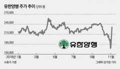 [WoW상한가]1조원대 기술수출 '잭팟' 터뜨린 유한양행···제약사 1위 자존심 회복