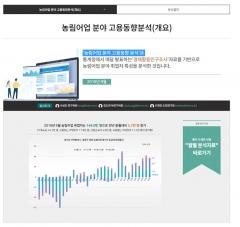 KREI, 매달 '농림어업 분야 고용동향분석' 정보 제공