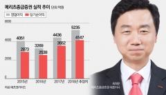 최희문 메리츠종금 대표, '연이은 실적 신기록'…4연임 청신호