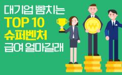 [카드뉴스]대기업 뺨치는 슈퍼벤처기업 10곳···급여 얼마길래