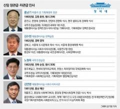 靑 김동연·장하성 교체, 부총리에 홍남기 정책실장에 김수현