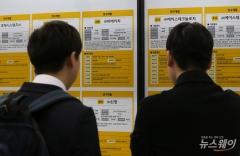 금융공기업·시중은행 상반기 채용규모 1200명