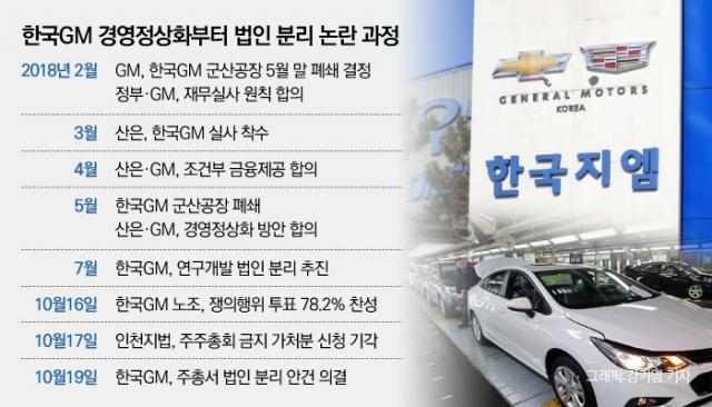 [행간뉴스]'12년차 명퇴' 이메일 한 통에 한국GM 화들짝