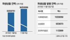 미래에셋-삼성증권, 파생상품 '히트 제조기' 김성락 전무 영입전