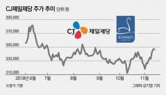 '쉬완스' 품은 CJ제일제당, 주가 상승 청신호
