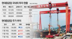 현대중공업, 신조선가 인상 기대감에 기관·외국인 '싹쓸이'