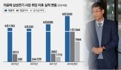 삼성그룹 위기에도 이윤태 삼성전기 사장 웃을 수 있는 이유