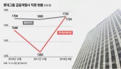 사모펀드 먹잇감 된 롯데손보…직원 고용불안 우려 확산