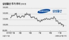 '삼바'에 발목잡힌 삼성물산…주가 하락 어디까지