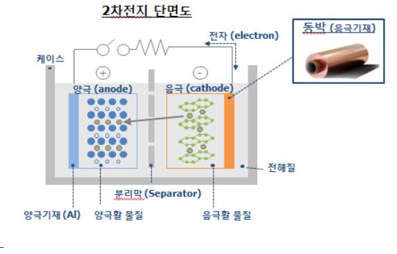 SK, 中동박 제조사 1위 2대주주 된다…2700억 지분투자