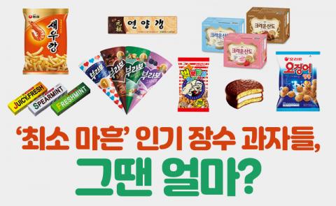 '최소 마흔' 인기 장수 과자들, 그땐 얼마?