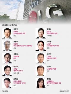 LG 구광모의 용인술…첫 인사 안정속 세대교체 꾀했다
